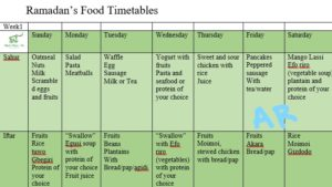 ramadan food time table, Ramadan weekly menu, Ramadan weekly menu plan, Ramadan, Ramadan timetable, Quick and easy Ramadan recipes, How to plan a Ramadan Food Schedule, Iftar, Ramadan Iftar foos, Ramadan Suhur meals, What time can you eat during Ramadan, Ramadan food plan, Ramadan, Ramadan food, A healthy Ramadan, Ramadan menu